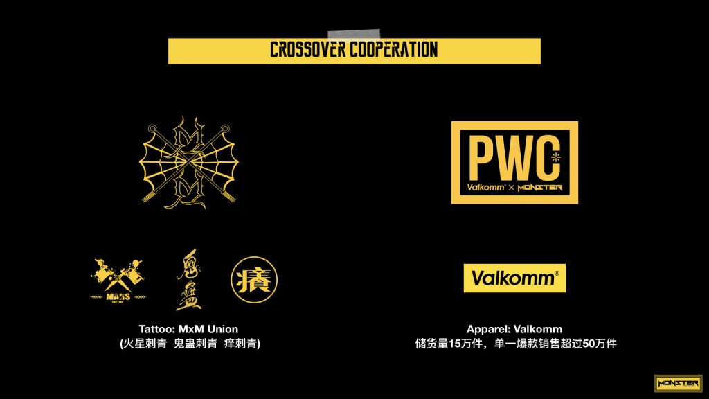 Monster PWC 官方介绍 8.3.010